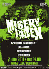 Concert Misery Index in Club Wings